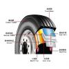 轮胎橡胶级氧化锌