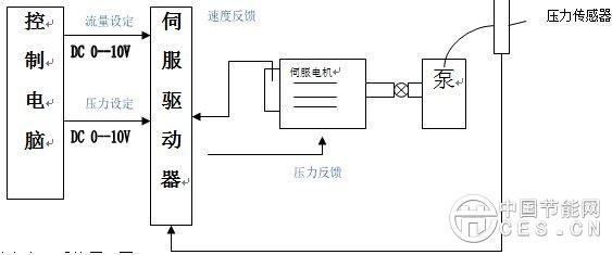 fb-220tv注塑机电路图