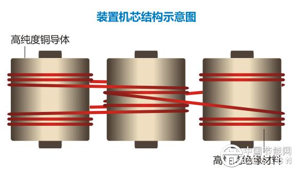 祥和中央节能保护装置内部示意图.png
