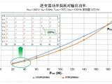 在低功率压缩机驱动电路内,意法半导体最新超结MOSFET与IGBT技术能效比较