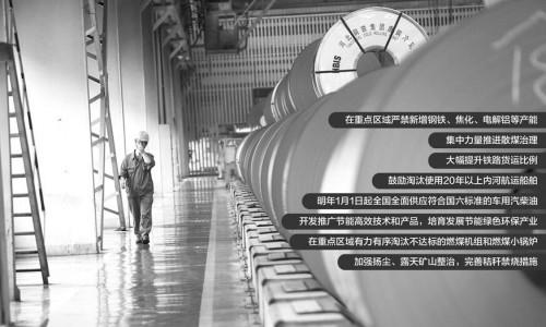 国务院:重点区域严禁新增钢铁、焦化、电解铝等产能