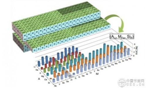 日本大力研发全固态电池