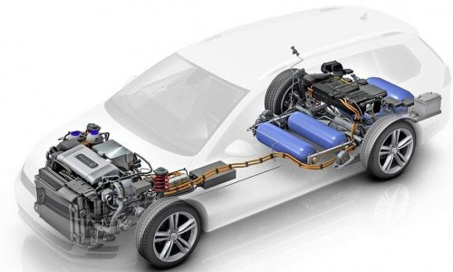 氢燃料电池势头越来越猛!多地出台产业化扶持政策