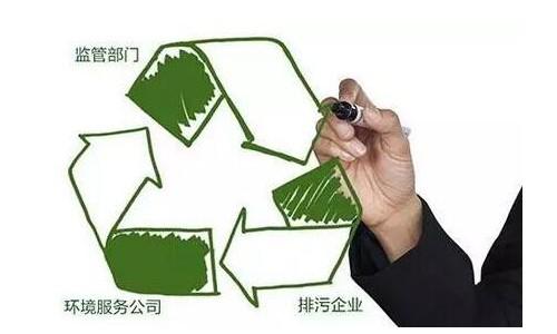科学划分责任 做好环境污染第三方治理