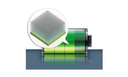 储能大、充电快 扬州企业研发出石墨烯超级电池