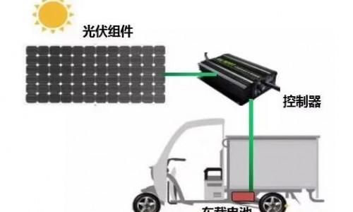 四款光伏+车产品,或将成为下一个风口