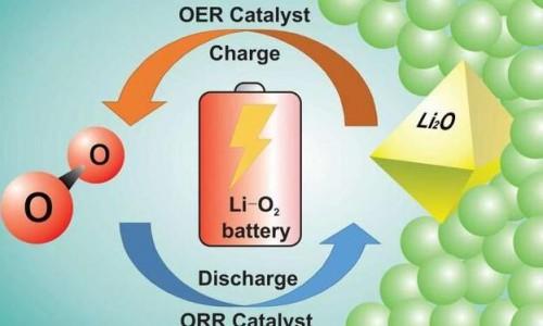 电池技术迎来新突破,可完全释放储能的锂氧电池问世