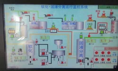 仟亿达水处理节水技术技术之:结晶造粒流化床软化技术