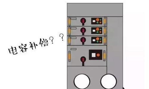 低压柜为什么要进行电容补偿?