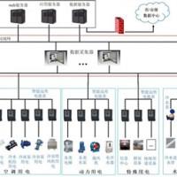 中心能源监测检查系统