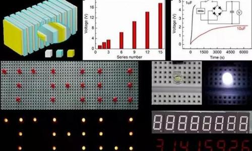 中国科学家最新研制清洁能源器件——利用湿气发电