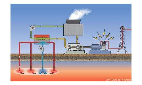 地热发电技术为环保添助力 一文了解该领域专利布局情况