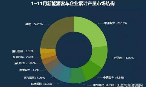 中国新能源汽车指数解读:反思新能源汽车财政补贴