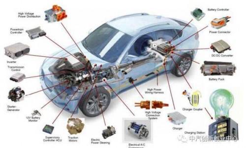 中国新能源汽车电池故障权威分析