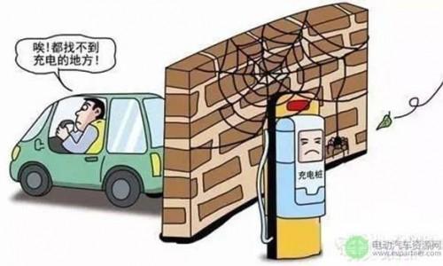 新能源汽车充电短板该补上了 —《提升新能源汽车充电保障能力行动计划》发布