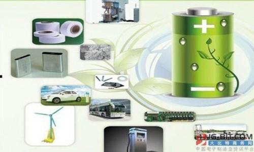 2018年全年新能源汽车动力电池装机量预计约55GWh