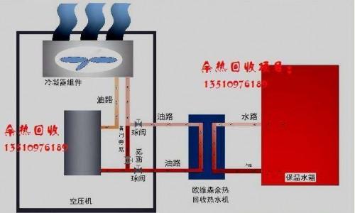 冬季取暖用中央空调太贵,用变频空气能热泵更节能