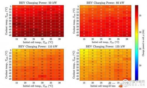 插电混合动力车的动力电池应该怎么设计?