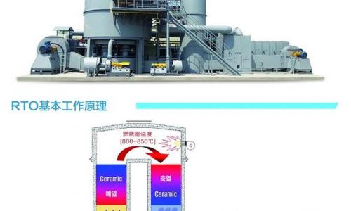 有机废气VOCs蓄热氧化处理系统RTO设备