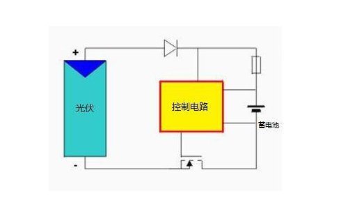 离网光伏发电系统中的充放电控制器