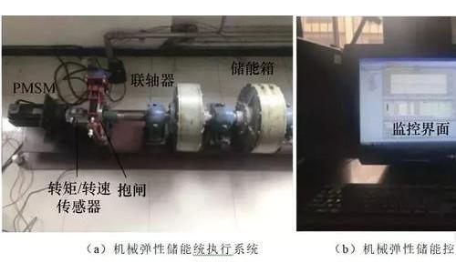 有效提高机械弹性储能系统性能的控制方法