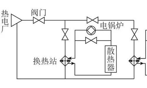 考虑供热系统建模的综合能源系统最优能流计算方法