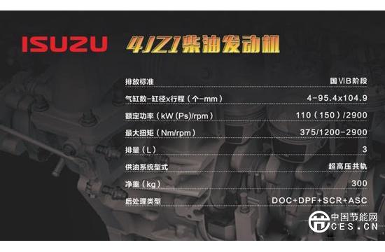 高科技+国六+新能源 2019上海车展20款热门卡车大集结
