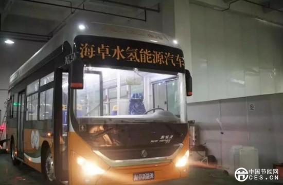 """东沣科技的氢能源装备""""棋局"""""""