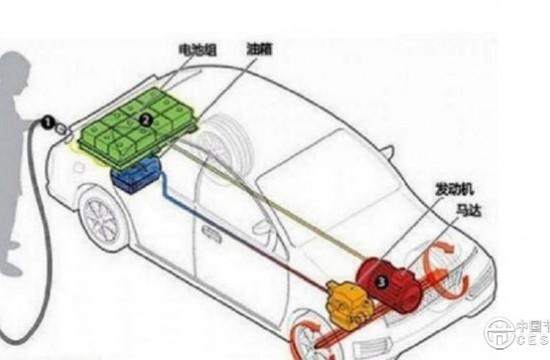插电混动汽车推荐,省油还环保
