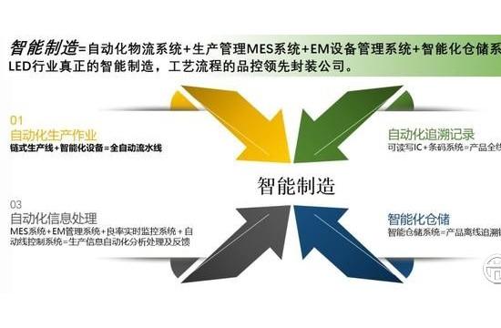 新增1000条线顺利达产,兆驰节能全面布局全球化战略