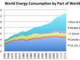 能源革命该如何闹
