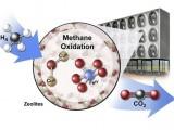 新论文提出违反直觉的解决气候变化新方案:将甲烷转化为二氧化碳