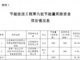 北京第九批用能单位节能技改项目奖励高达56万