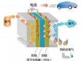 """氢燃料电池行业站上""""风口"""",但至少三大挑战要先突破"""