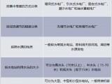 2018年中国水力发电行业发展现状,中国水电装机容量世界第一