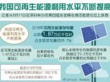 我国可再生能源利用水平不断提高 发电量占比达26.7%