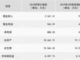 中国三峡新能源有限公司拟转让下属五个能源发电公司