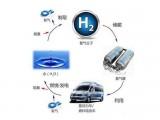 成为世界第一产氢大国 我国氢能产业初具雏形