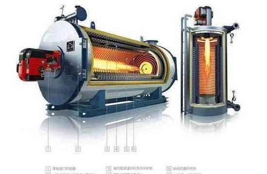 燃气锅炉节能降耗改造方案