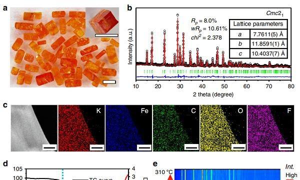 清华大学发现了有利于钾离子电池大规模储能的阴极材料