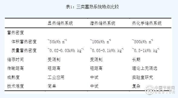 QQ截图20200511152023