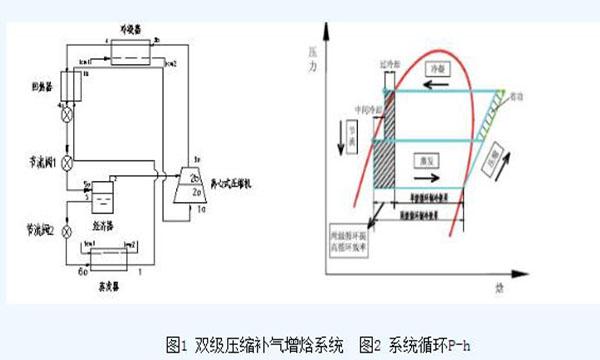 工业低温循环水余热回收技术的开发与应用