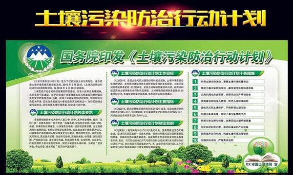 """对""""十四五""""土壤污染防治的政策建议"""
