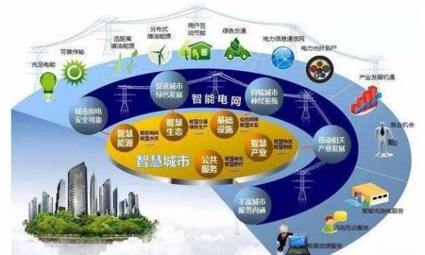 国家电投刘祥民:综合智慧能源的多元贡献