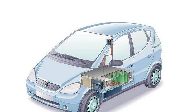 """燃料电池""""十城千辆""""方案出台进入倒计时 概念股名单一览"""