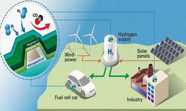 石油巨头要推动清洁能源或需剥离1110亿美元资产