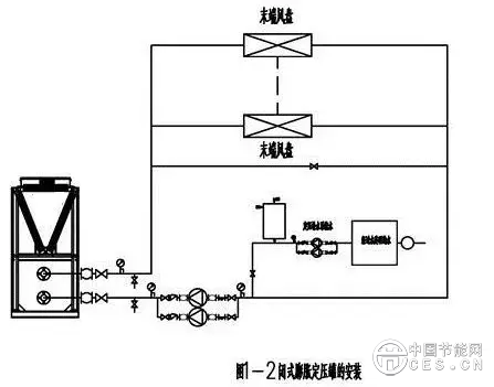 膨胀定压补水装置在暖通空调系统中的作用
