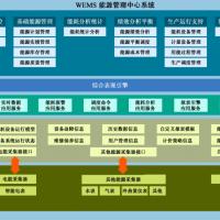 厂家供应无线网络电能管理系统 电能监测管理系统 能耗软件定制