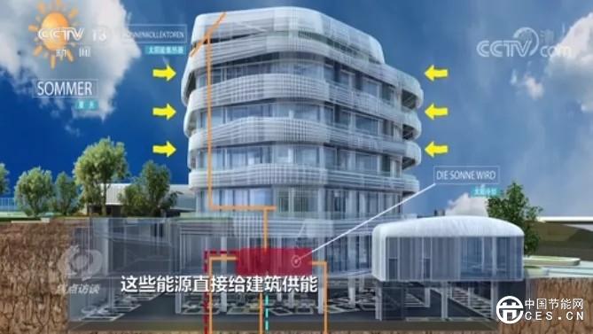 焦点访谈:《能耗超低,建筑变绿》
