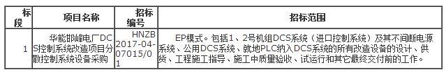 河北华能邯峰电厂DCS控制系统改造项目分散控制系统设备采购招标公告